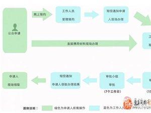 四川省单独二胎如何申请?小编教您申请攻略 哪些人可申请单独二胎
