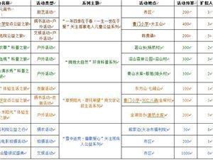 2014年度【二来爱往】活动计划(草案)