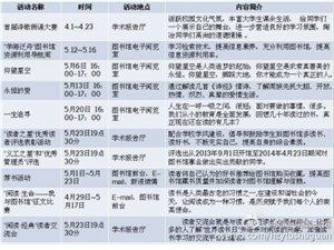 河源职业技术学院第六届读书月系列活动一览表