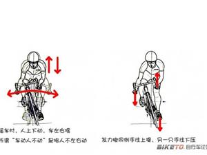 转个技术贴:山地车如何摇车