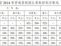 今年岳(yue)陽文科狀元方承(cheng)啟應屆畢(bi)業于岳(yue)陽縣一中