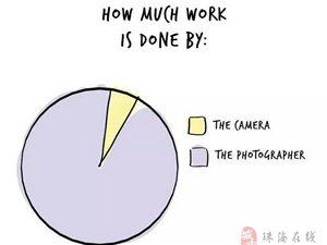 一张简图告诉你摄影师和相机的关系