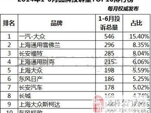 2014年1-6月汽车投诉排行榜