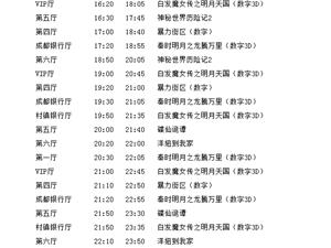 西岭国际影城全部影厅2014-08-09放映计划表