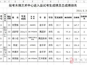 连城县木偶艺术中心面试考生成绩