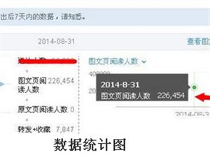 岛民网公共微信日突破22万阅读,成为秦皇岛第一大微信平台