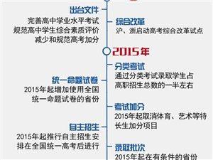 考试招生制度改革启动 上海浙江试点不分文理