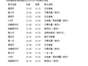 西岭国际影城全部影厅2014-09-14放映计划表