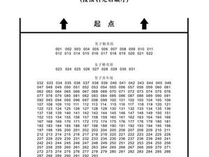 中国骑都・天一温泉杯2014环冠豸山自行车大赛服务指南・出发站位图
