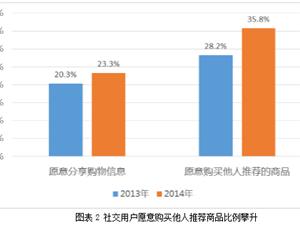 厦门磐讯:企业微信营销的可行性分析