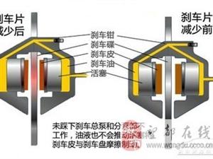 汽车刹车片日常更换维修必需注意的六点