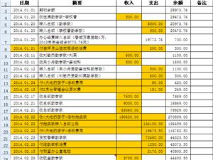 宁乡暖心义工2014年财务公示总表,欢迎社会各界监督,转发