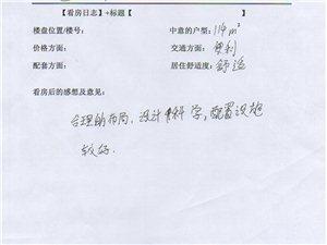 潢川建鼎国际1月2号看房日记第一篇