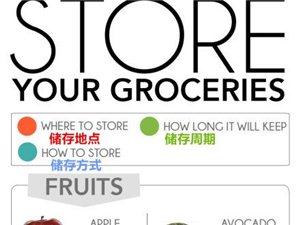 一张图告诉你各种水果的储存方法及周期