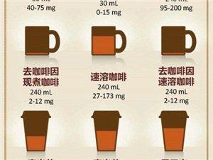 一张图告诉你咖啡与健康的关系