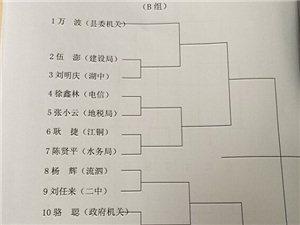 湖口县第三届职工运动会羽毛球对阵表4月13号早上8点半开打!