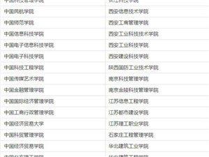 中国210所虚假大学爆光