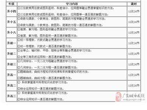 廣州初一數學暑假補習班深本數學暑假開班