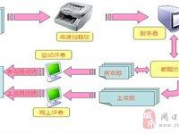 韩城市14年全新品科校园版网上阅卷系统