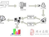 河南鹤壁市【误差最小化】-品科校园版网上阅卷系统