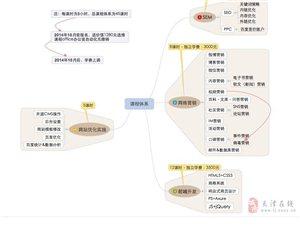 网络营销,前端开发,网站建设,微网站培训