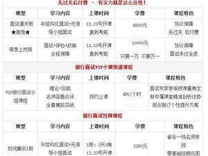 2015工商銀行校園招聘面試課程