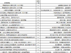 2015新乡自考助学专升本-最后一次报名补单中