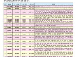 2015年4月線路檢修停電公告