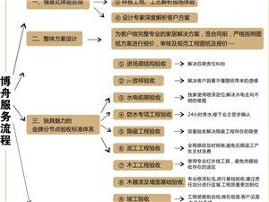 江山博舟裝飾工程有限公司