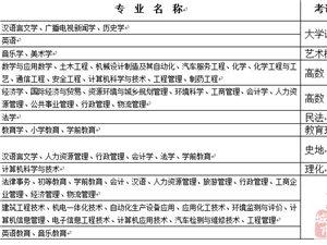 聊城博文教育2015年聊城大学函授开始报名了